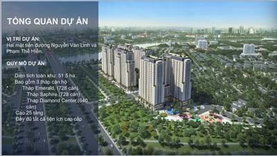 Khu cao ốc ven sông mặt tiền Nguyễn Văn Linh Quận 8 giá từ 1,8 tỷ căn 2pn,...