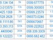 Thanh lý taxi 11111,111186,677778