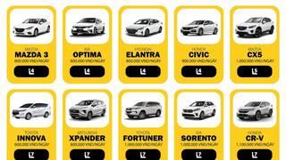 Giới thiệu dịch vụ cho thuê xe tự lái Đà Nẵng