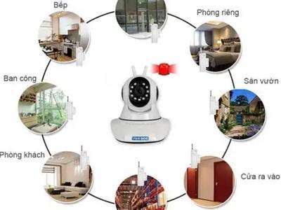 Camera wifi an ninh yoouse kết nối xem qua điện thoại 1
