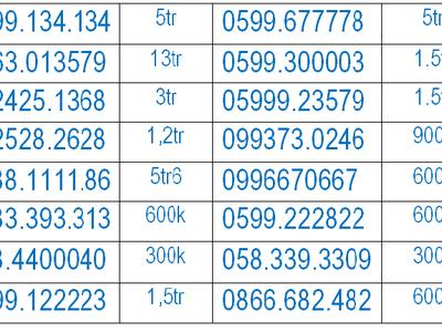 Thanh lý taxi 11111,111186,677778 0
