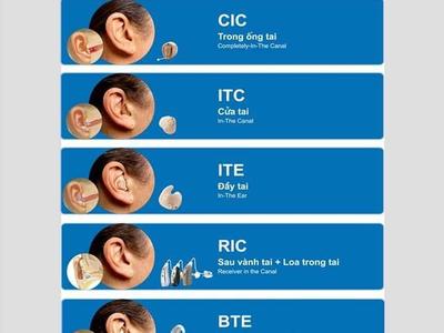 Quy trình đo khám và lắp đặt máy trợ thính phù hợp 1