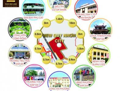 Quy Nhơn New city 2