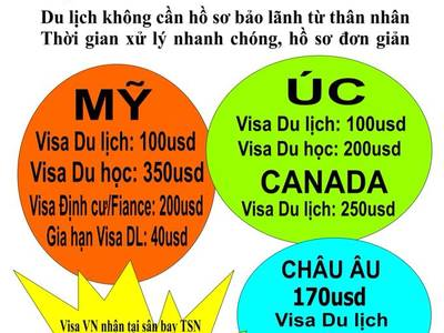 Visa các nước, nhanh chóng, hiệu quả cao 0
