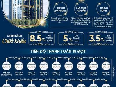 Cơ hội đầu tư sở hữu Khách sạn nghỉ dưỡng 5  lợi nhuận lên đến 12/năm 1