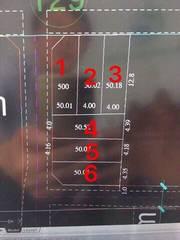 Đất 2mt hẻm ô tô 129 đường 47. DT 50m2