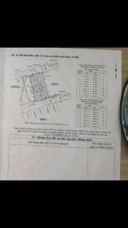 Bán lô đất thổ cư 803 Huỳnh Tấn Phát Q7, DT 4 x 16m, 3 Tỷ