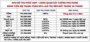Giá và PTTT dự án Cát Tường Phú Hưng- 0908.435.880 Sàn kinh doanh
