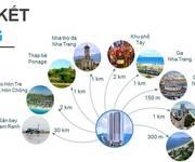 10 Đầu tư BĐS Nha Trang-Đừng bỏ lỡ City Central