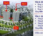 6 Căn hộ Intracom Nhật Tân   Giá rẻ, Dt 46-76m2, Ck 4,5, BIDV hỗ trợ 70 trả góp chỉ từ 300tr