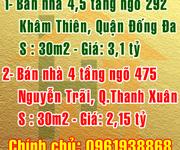 Bán nhà ngõ 475 Nguyễn Trãi, Quận Thanh Xuân