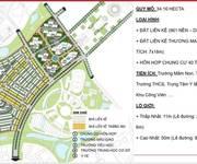 4 Chỉ từ 1.39 tỷ/nền sở hữu ngay Khu Đô Thị Ven Biển Quy Nhơn.