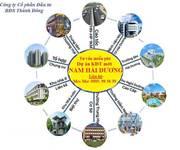 4 Mở bán nhà xây thô khu D1 - khu đô thị mới phía nam Nam Hải Dương - TP. Hải Dương