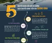 2 Cần bán lô đất sổ đỏ ven biển, đối diện FLC Quảng Bình - 500 triệu