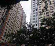 Rổ hàng cuối năm căn hộ cao cấp trung tâm quận 2