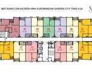 1 Bán căn hộ vị trí siêu Vip TP Thanh Hóa   đầy đủ nội thất   ngân hàng cho vay lãi suất