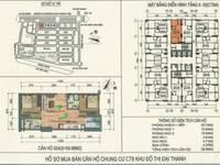 Cho thuê chung cư diện tích 60m2 hai phòng ngủ. Giá tốt