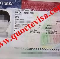 1 Tư vấn visa các nước