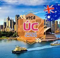 9 Nhận hồ sơ visa các nước