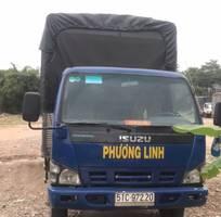 8 Cho thuê xe tải biên hoà.nhận chở hàng