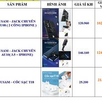 13 Phân phối phụ kiện hàng thương hiệu Baseus , Remax, Usam , Hoco , Dekey