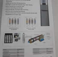 Máy lọc nước midea model jl1131s-ro