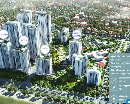 Cho thuê mặt bằng TM Hồng Hà Ecocity chỉ từ 6/m2  đã gồm thuế và phí