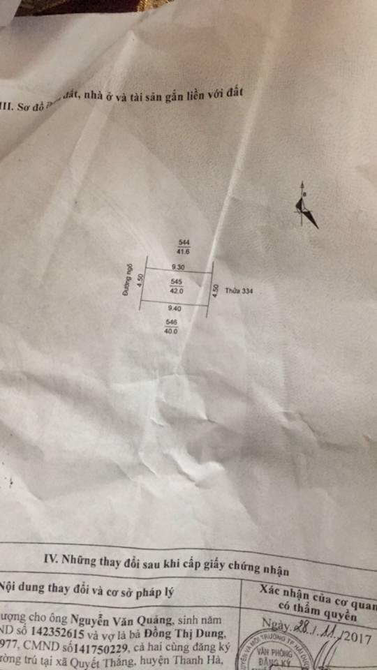 1 Cần bán 2 mảnh đất trong ngõ 68 đường Tuệ Tĩnh, Thành phố Hải Dương