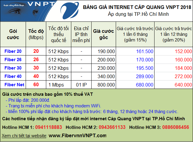 Khuyến mãi lắp đặt mạng internet Cáp Quang WiFi miễn phí modem WiFi - lắp trong ngày