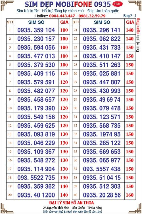 1 Dãy sim 10 số Mobi đầu 0934 và 0935 giá rẻ Đà Nẵng mới về