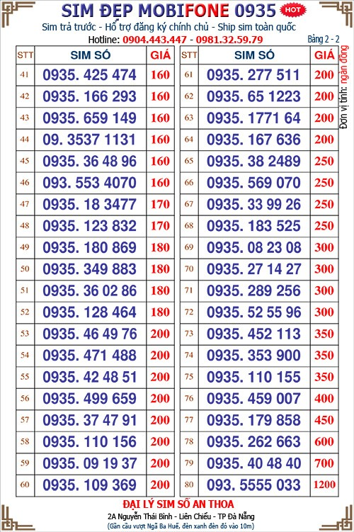 2 Dãy sim 10 số Mobi đầu 0934 và 0935 giá rẻ Đà Nẵng mới về